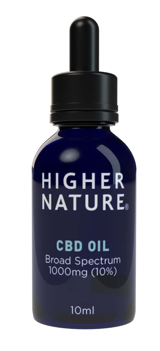 CBD Bottle